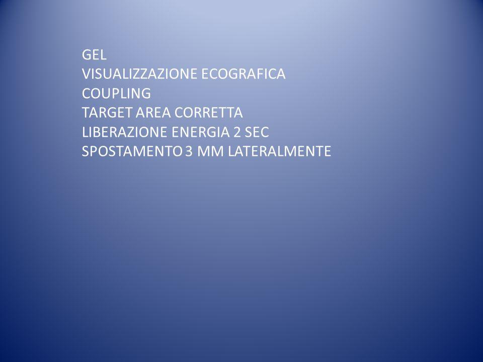 GEL VISUALIZZAZIONE ECOGRAFICA COUPLING TARGET AREA CORRETTA LIBERAZIONE ENERGIA 2 SEC SPOSTAMENTO 3 MM LATERALMENTE