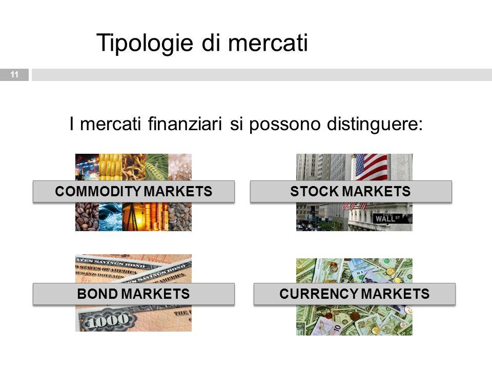 11 Tipologie di mercati I mercati finanziari si possono distinguere: COMMODITY MARKETS STOCK MARKETS CURRENCY MARKETS BOND MARKETS