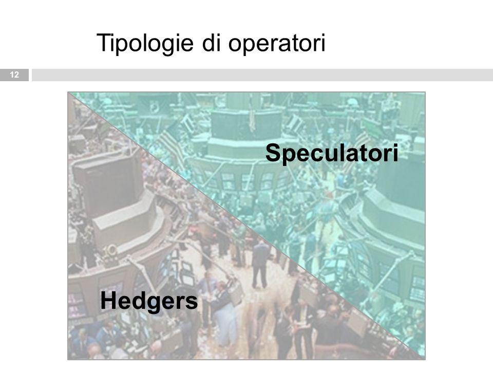 12 Tipologie di operatori Speculatori Hedgers
