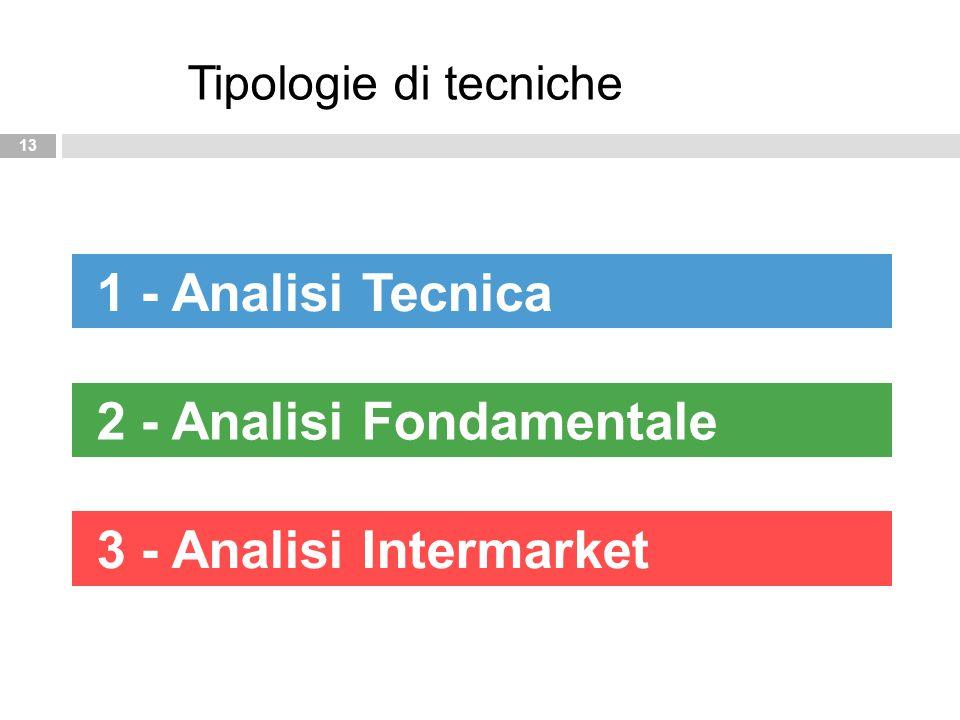 13 Tipologie di tecniche 2 - Analisi Fondamentale 3 - Analisi Intermarket 1 - Analisi Tecnica