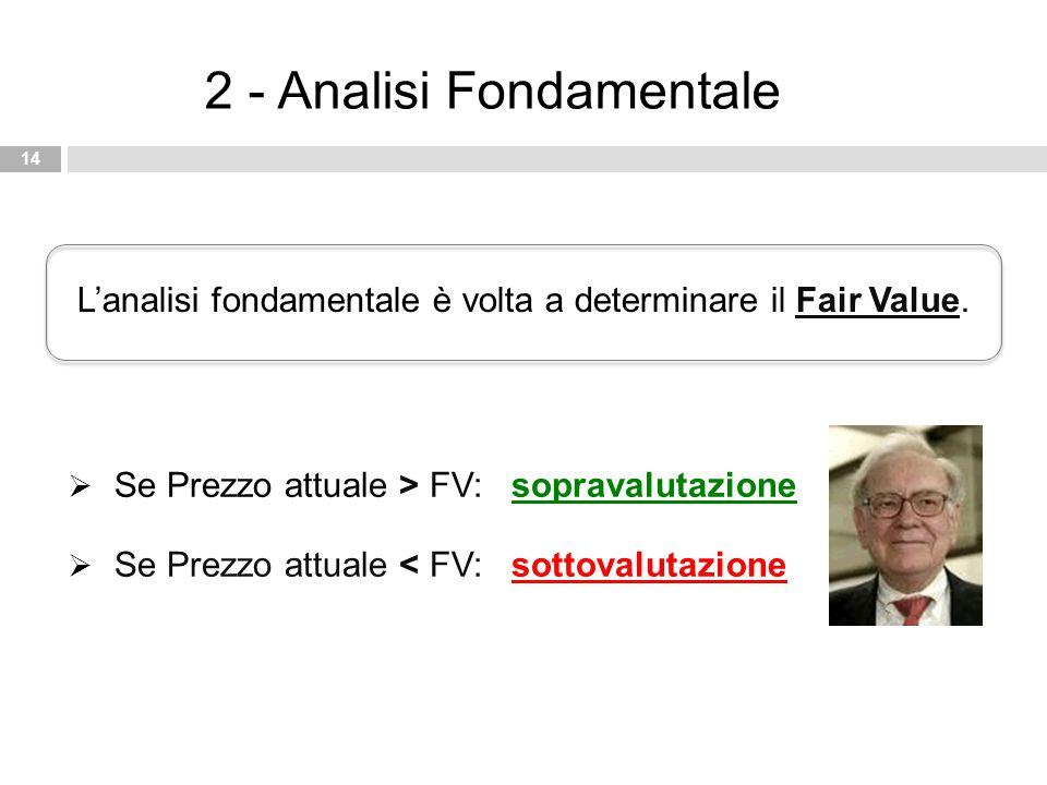 L'analisi fondamentale è volta a determinare il Fair Value. 14 2 - Analisi Fondamentale  Se Prezzo attuale > FV: sopravalutazione  Se Prezzo attuale