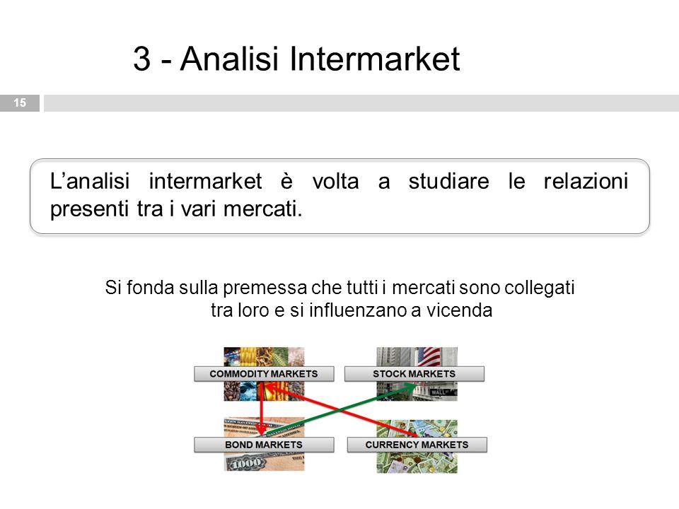 L'analisi intermarket è volta a studiare le relazioni presenti tra i vari mercati. 15 3 - Analisi Intermarket Si fonda sulla premessa che tutti i merc
