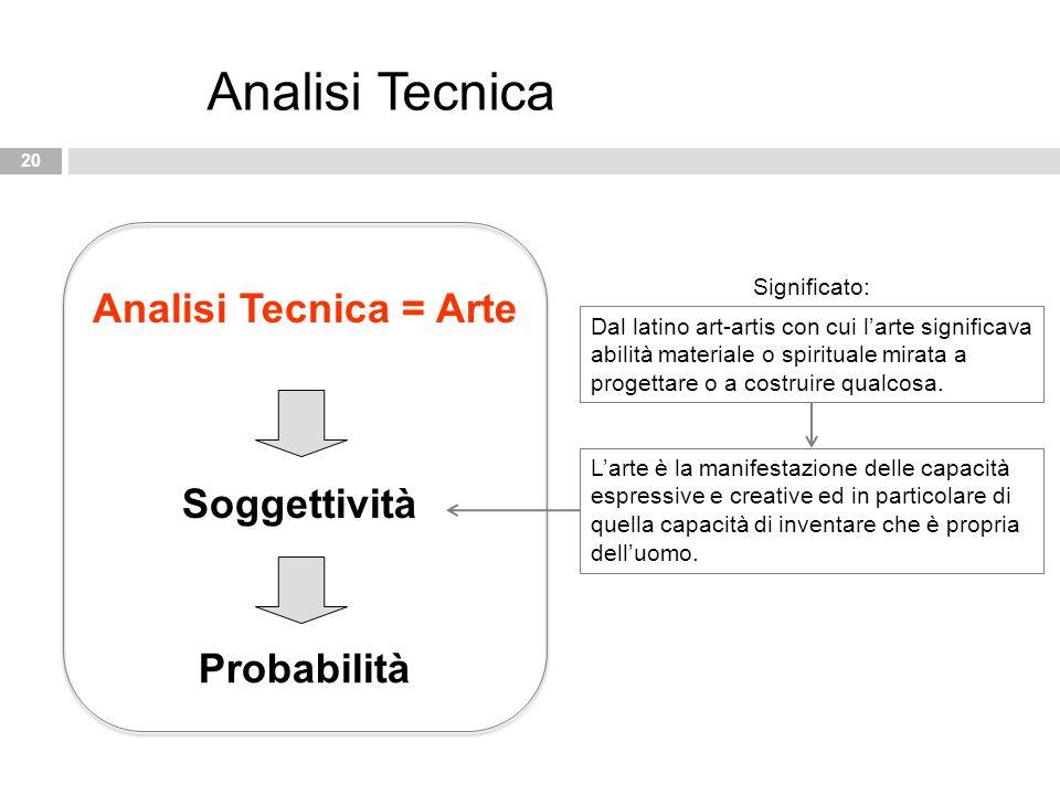 20 Analisi Tecnica Analisi Tecnica = Arte Dal latino art-artis con cui l'arte significava abilità materiale o spirituale mirata a progettare o a costr