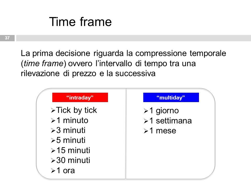 37 Time frame La prima decisione riguarda la compressione temporale (time frame) ovvero l'intervallo di tempo tra una rilevazione di prezzo e la succe