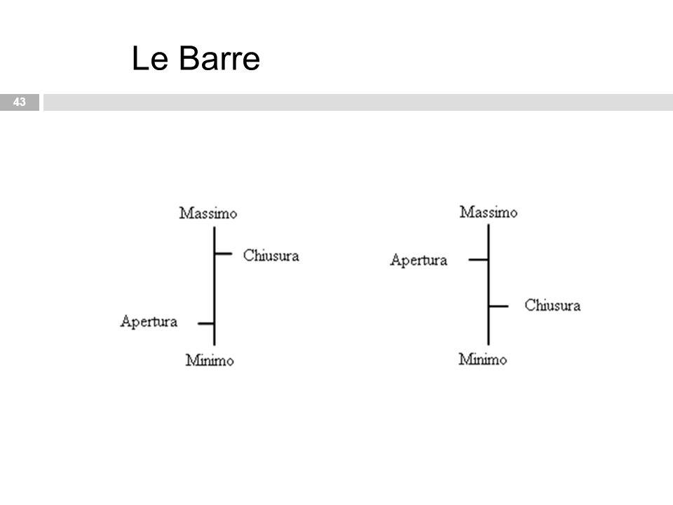 43 Le Barre