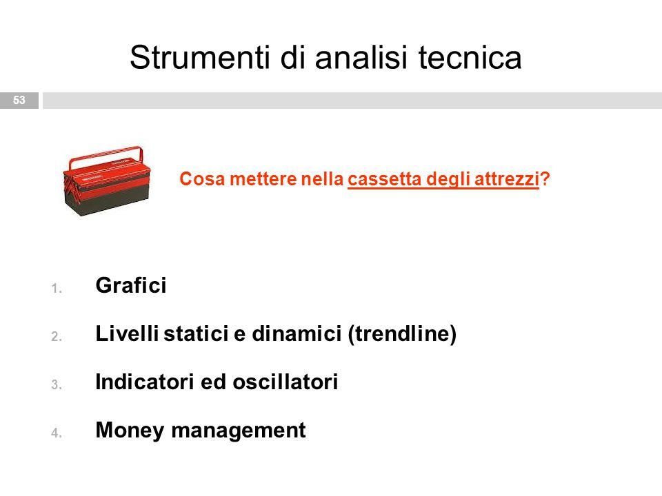 1. Grafici 2. Livelli statici e dinamici (trendline) 3. Indicatori ed oscillatori 4. Money management Cosa mettere nella cassetta degli attrezzi? 53 S