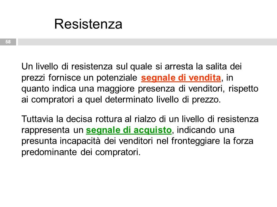 58 Resistenza Un livello di resistenza sul quale si arresta la salita dei prezzi fornisce un potenziale segnale di vendita, in quanto indica una maggi