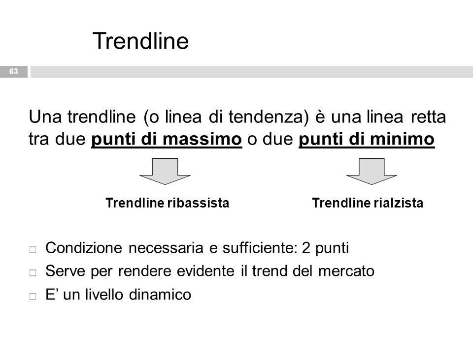 63 Trendline Una trendline (o linea di tendenza) è una linea retta tra due punti di massimo o due punti di minimo Trendline ribassista Trendline rialz