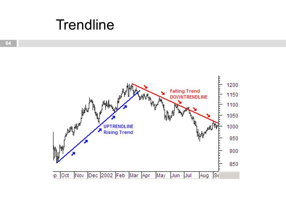 64 Trendline