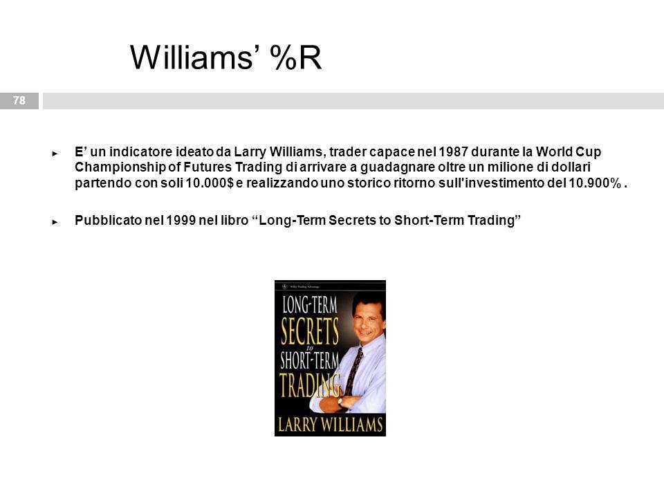 ► E' un indicatore ideato da Larry Williams, trader capace nel 1987 durante la World Cup Championship of Futures Trading di arrivare a guadagnare oltr