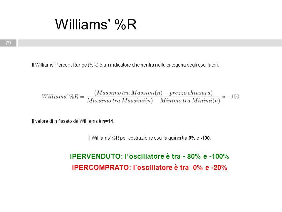 Il Williams' Percent Range (%R) è un indicatore che rientra nella categoria degli oscillatori. Il valore di n fissato da Williams è n=14. Il Williams'