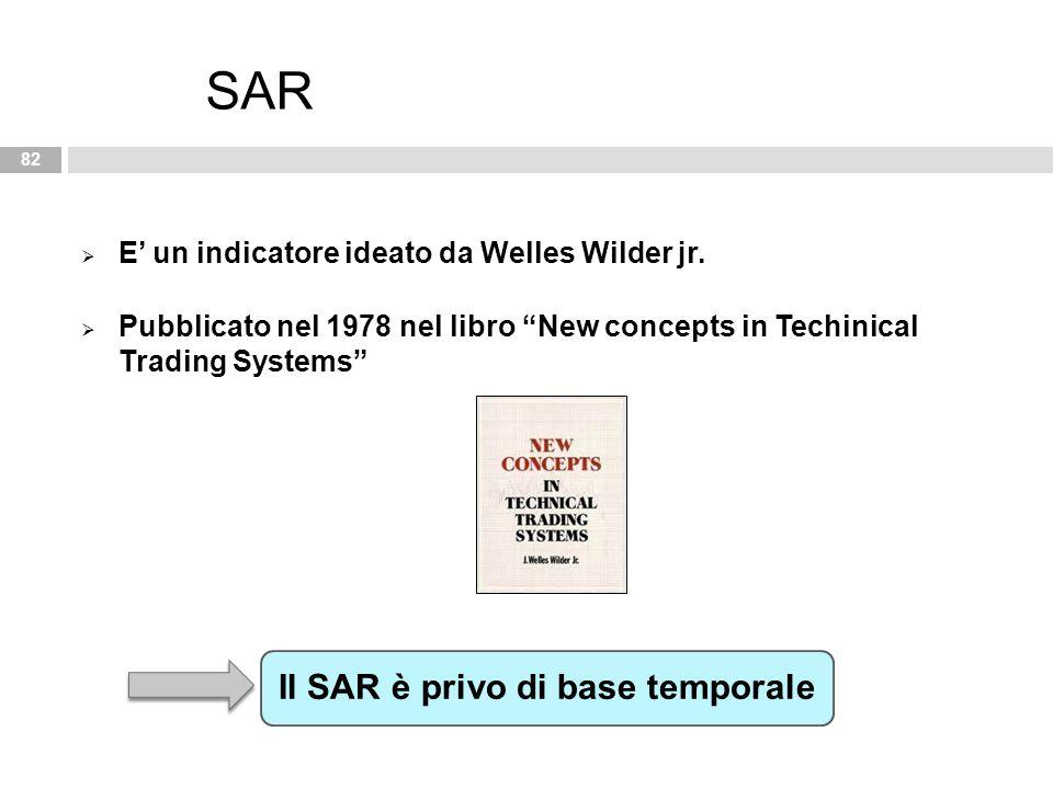 """ E' un indicatore ideato da Welles Wilder jr.  Pubblicato nel 1978 nel libro """"New concepts in Techinical Trading Systems"""" Il SAR è privo di base tem"""