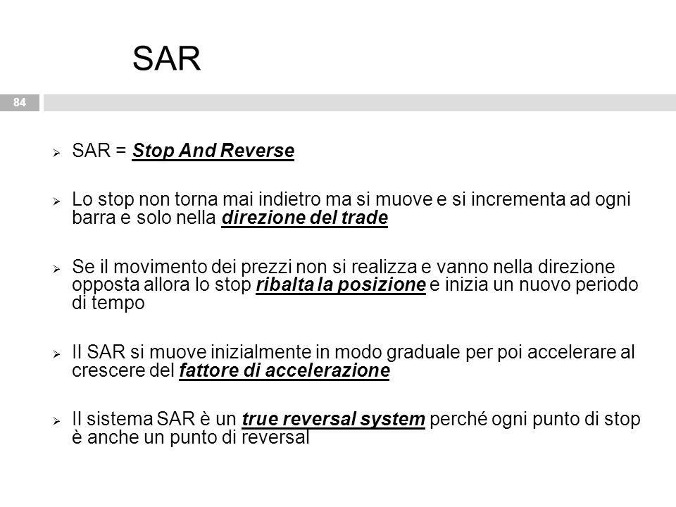  SAR = Stop And Reverse  Lo stop non torna mai indietro ma si muove e si incrementa ad ogni barra e solo nella direzione del trade  Se il movimento