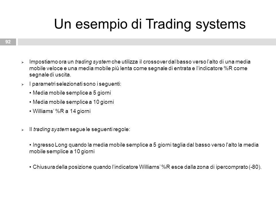  Impostiamo ora un trading system che utilizza il crossover dal basso verso l'alto di una media mobile veloce e una media mobile più lenta come segna
