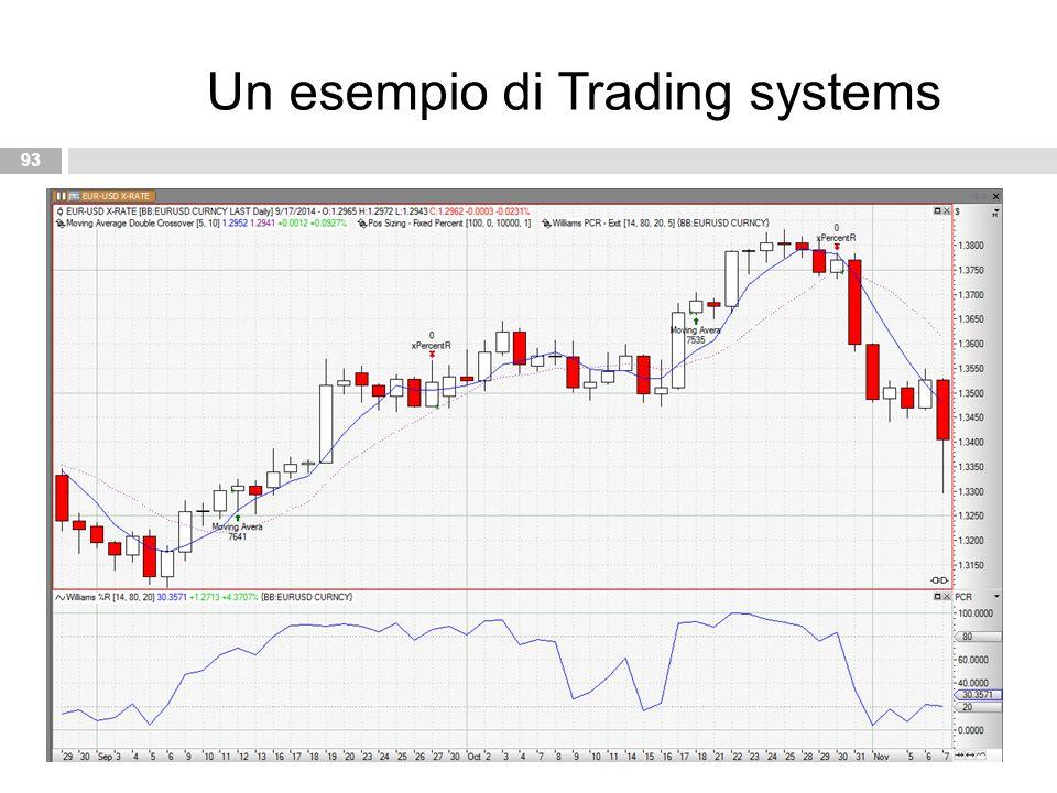93 Un esempio di Trading systems