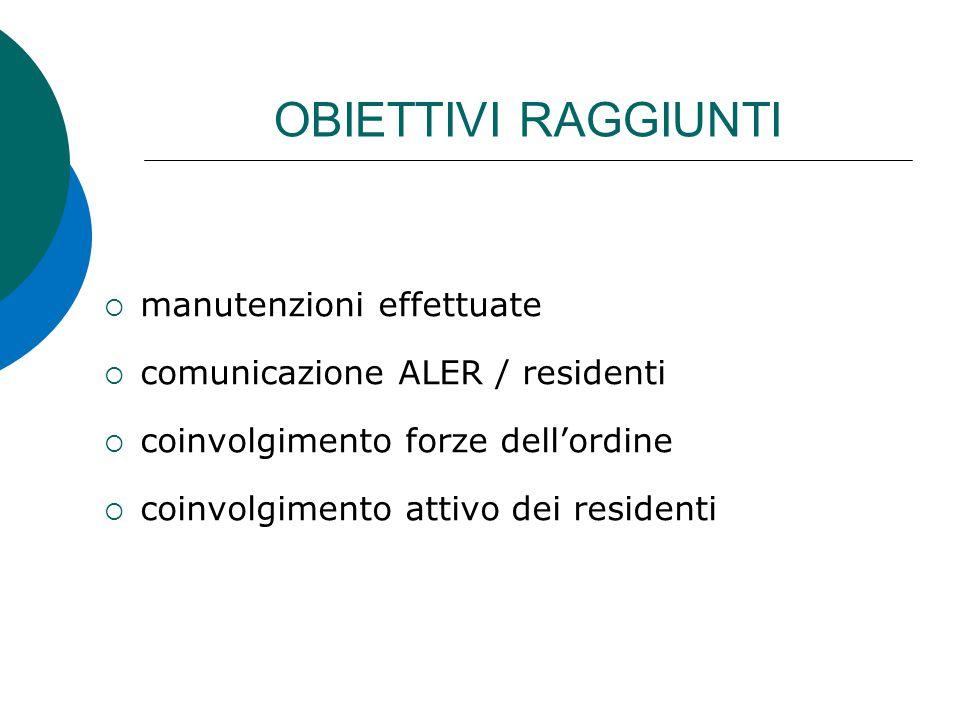  manutenzioni effettuate  comunicazione ALER / residenti  coinvolgimento forze dell'ordine  coinvolgimento attivo dei residenti