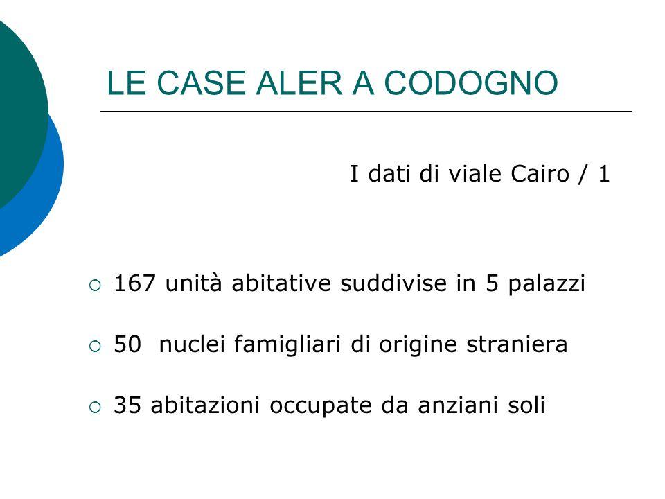 LE CASE ALER A CODOGNO  23 nuclei famigliari con almeno un componente con disabilità.