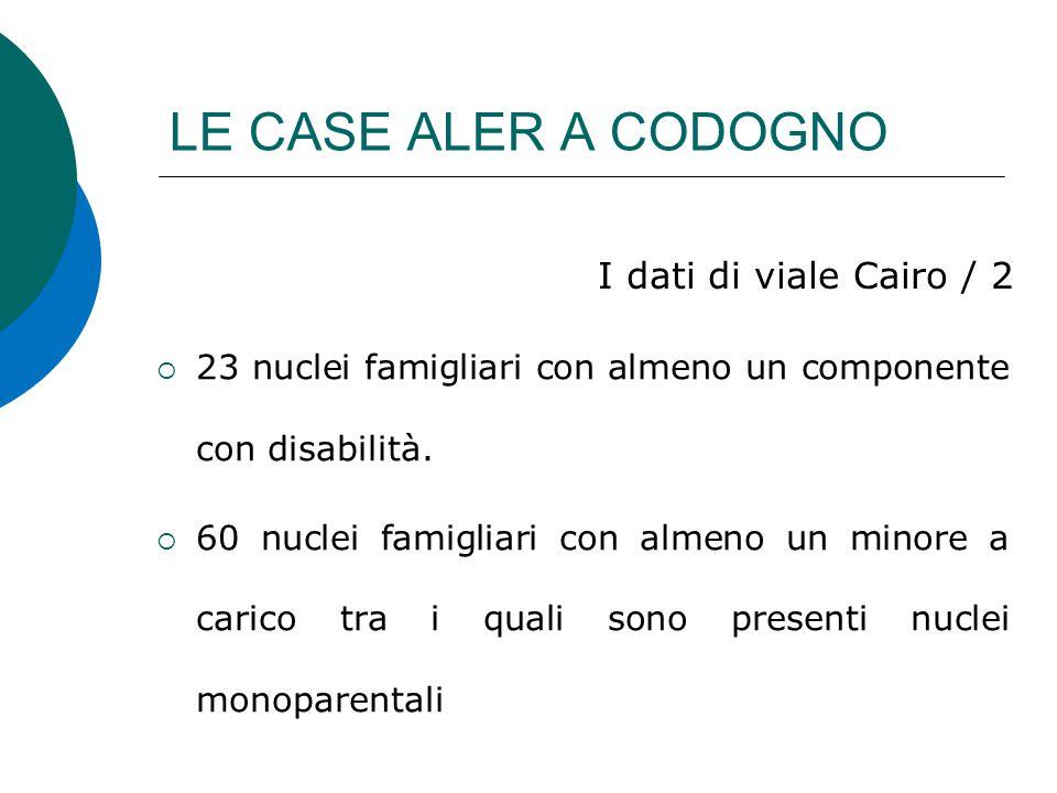 LE CASE ALER A CODOGNO  23 nuclei famigliari con almeno un componente con disabilità.  60 nuclei famigliari con almeno un minore a carico tra i qual