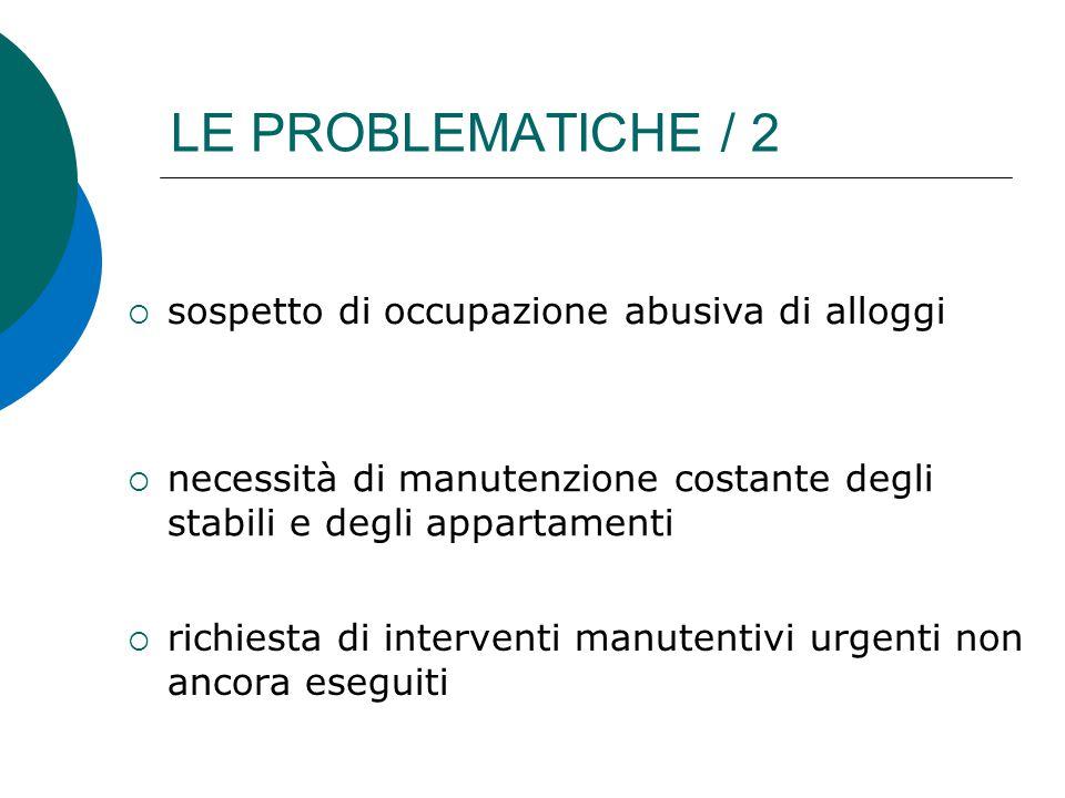 LE PROBLEMATICHE / 2  necessità di manutenzione costante degli stabili e degli appartamenti  richiesta di interventi manutentivi urgenti non ancora