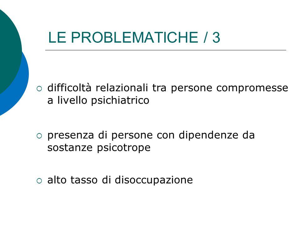 LE PROBLEMATICHE / 3  presenza di persone con dipendenze da sostanze psicotrope  alto tasso di disoccupazione  difficoltà relazionali tra persone c