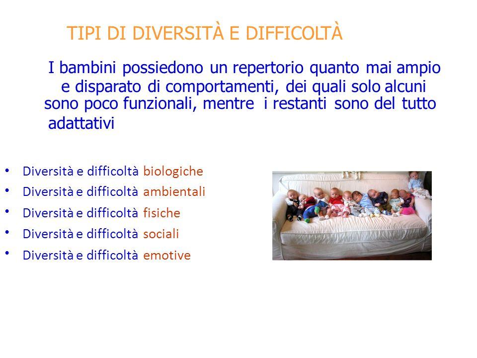 DIFFERENZE E DIFFICOLTÀ BIOLOGICHE Disfunzioni ereditarie (es.