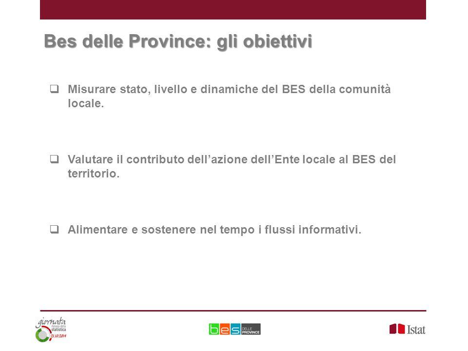 Bes delle Province: gli obiettivi  Misurare stato, livello e dinamiche del BES della comunità locale.