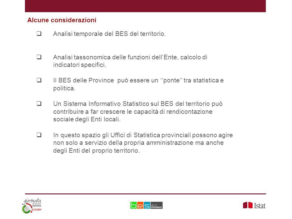 Alcune considerazioni  Analisi temporale del BES del territorio.