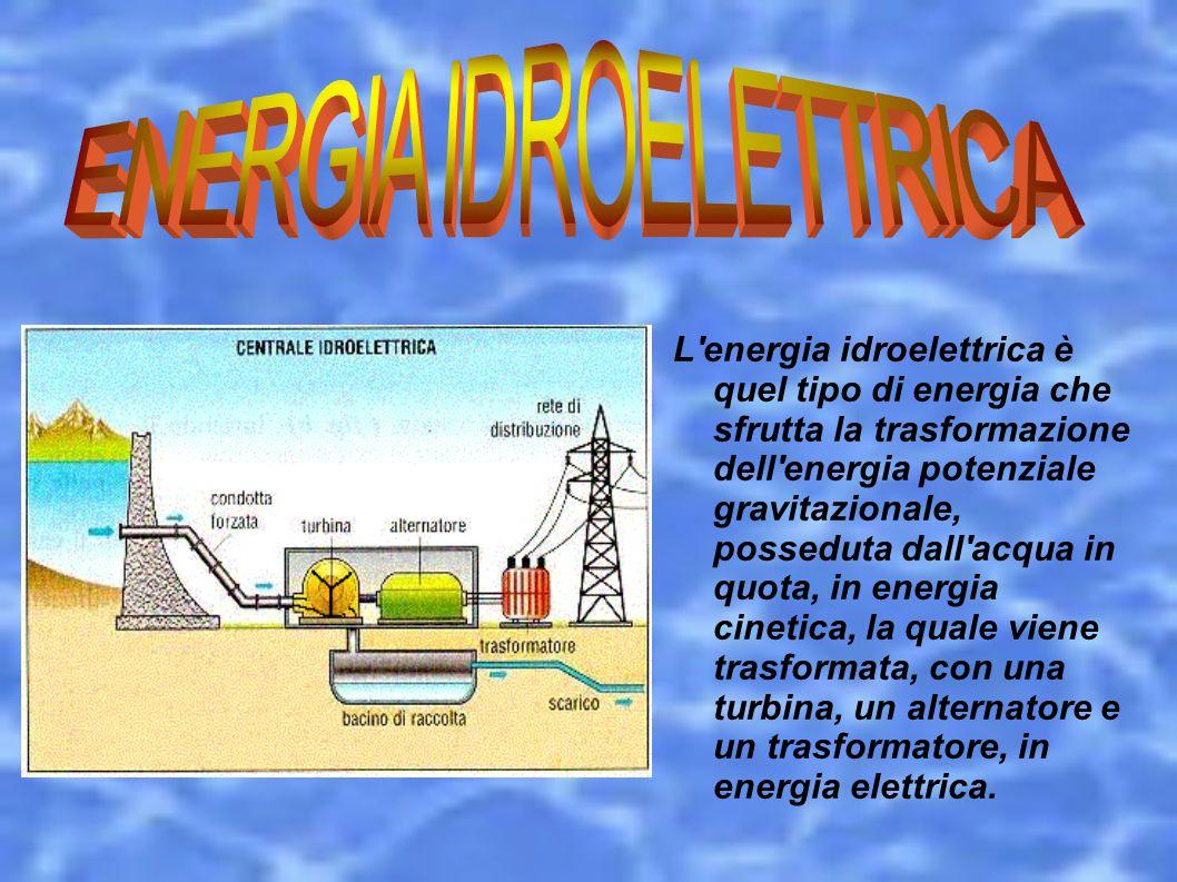 L'energia idroelettrica è quel tipo di energia che sfrutta la trasformazione dell'energia potenziale gravitazionale, posseduta dall'acqua in quota, in