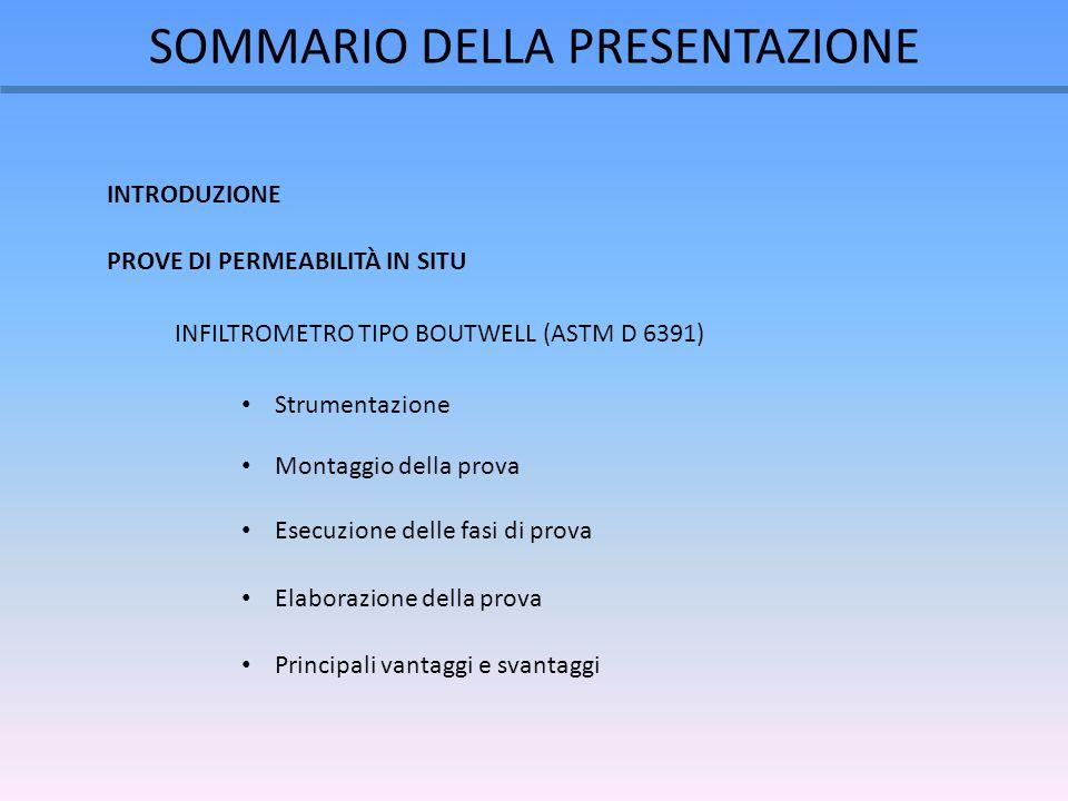SOMMARIO DELLA PRESENTAZIONE INTRODUZIONE PROVE DI PERMEABILITÀ IN SITU INFILTROMETRO TIPO BOUTWELL (ASTM D 6391) Strumentazione Montaggio della prova