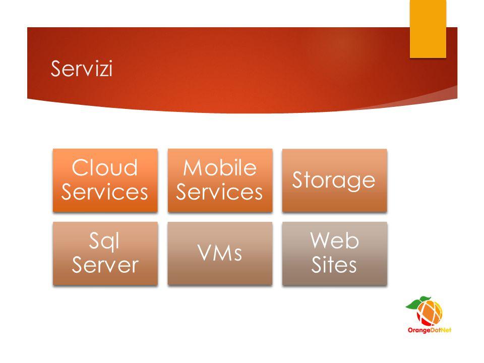 Windows Azure Mobile Service (WAMS) Mobile Services, cosa c'è di nuovo.