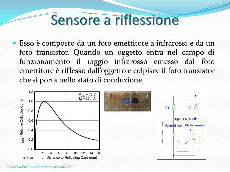 E' un sensore che ha la capacità di variare la propria resistenza al variare dei fotoni che capta.