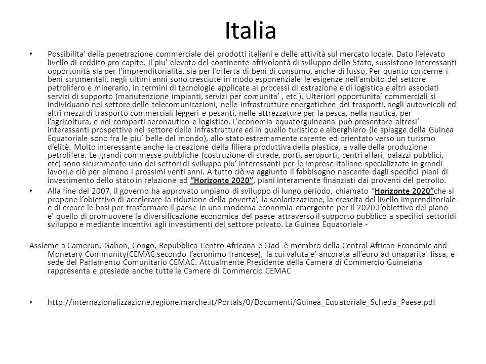 Italia Possibilita' della penetrazione commerciale dei prodotti italiani e delle attività sul mercato locale.