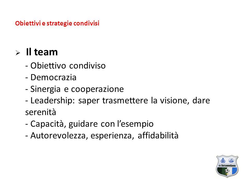 Obiettivi e strategie condivisi  Il team - Obiettivo condiviso - Democrazia - Sinergia e cooperazione - Leadership: saper trasmettere la visione, dare serenità - Capacità, guidare con l'esempio - Autorevolezza, esperienza, affidabilità