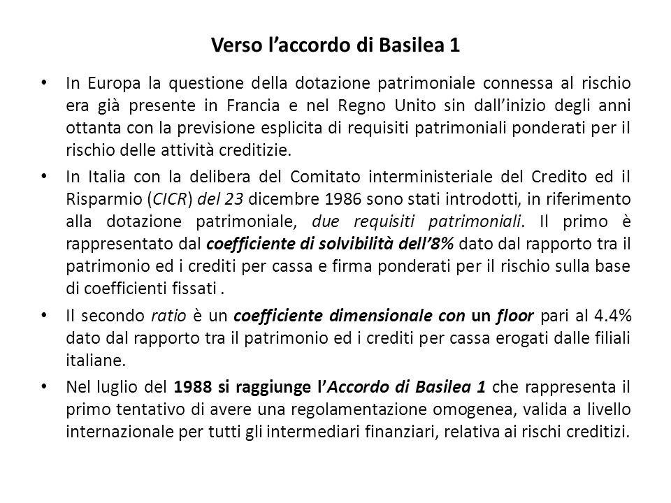 Verso l'accordo di Basilea 1 In Europa la questione della dotazione patrimoniale connessa al rischio era già presente in Francia e nel Regno Unito sin dall'inizio degli anni ottanta con la previsione esplicita di requisiti patrimoniali ponderati per il rischio delle attività creditizie.