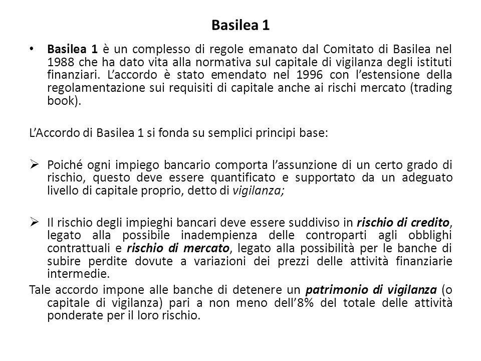 Basilea 1 Basilea 1 è un complesso di regole emanato dal Comitato di Basilea nel 1988 che ha dato vita alla normativa sul capitale di vigilanza degli istituti finanziari.
