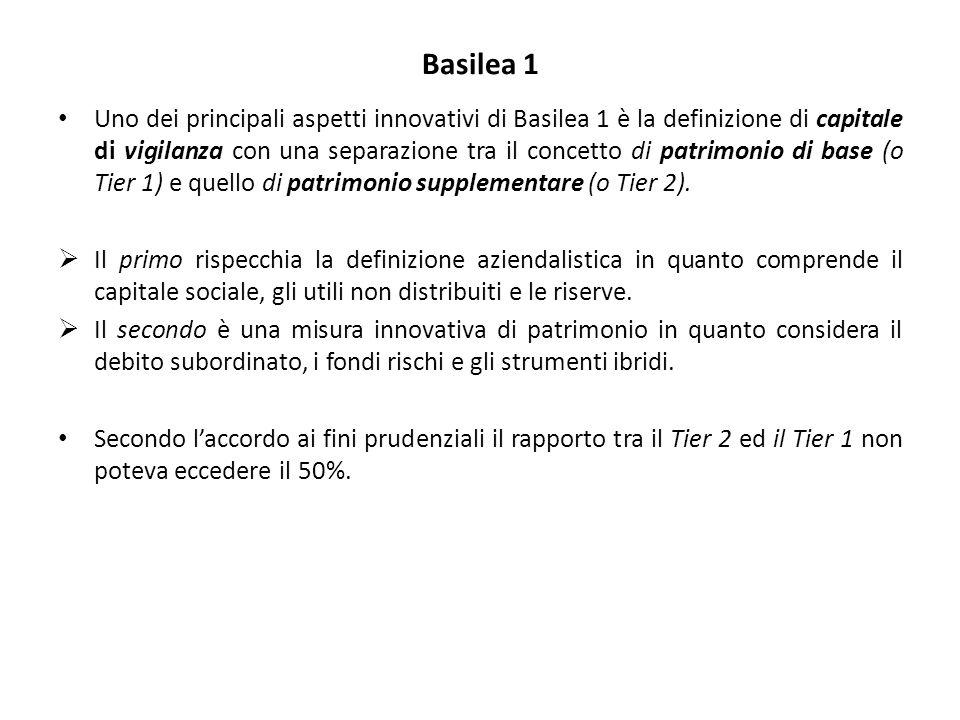 Basilea 1 Uno dei principali aspetti innovativi di Basilea 1 è la definizione di capitale di vigilanza con una separazione tra il concetto di patrimonio di base (o Tier 1) e quello di patrimonio supplementare (o Tier 2).