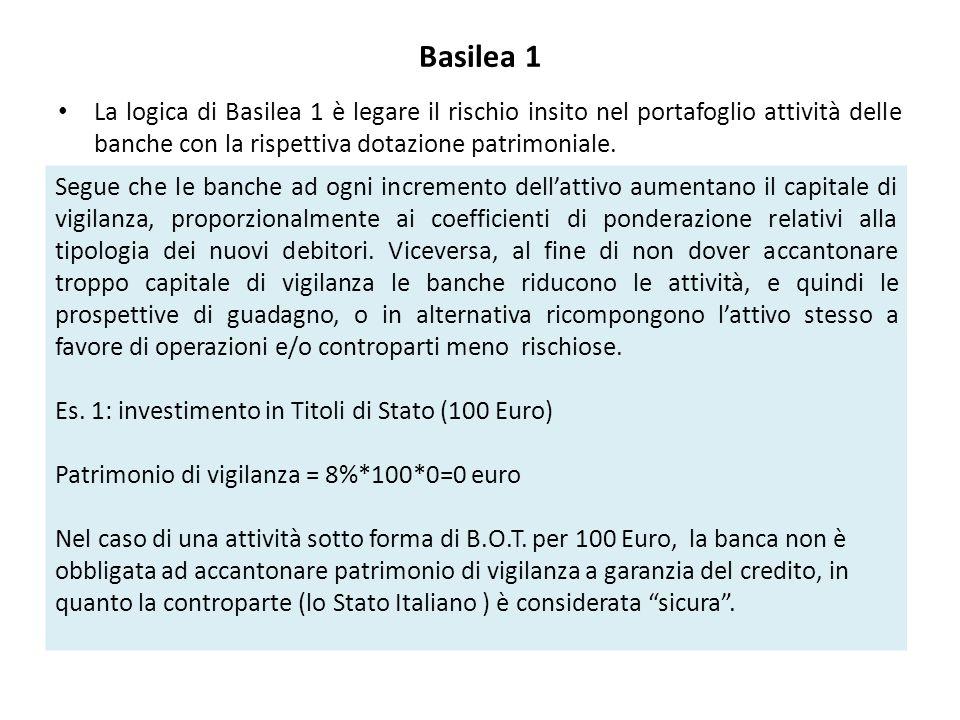 Basilea 1 La logica di Basilea 1 è legare il rischio insito nel portafoglio attività delle banche con la rispettiva dotazione patrimoniale. Segue che