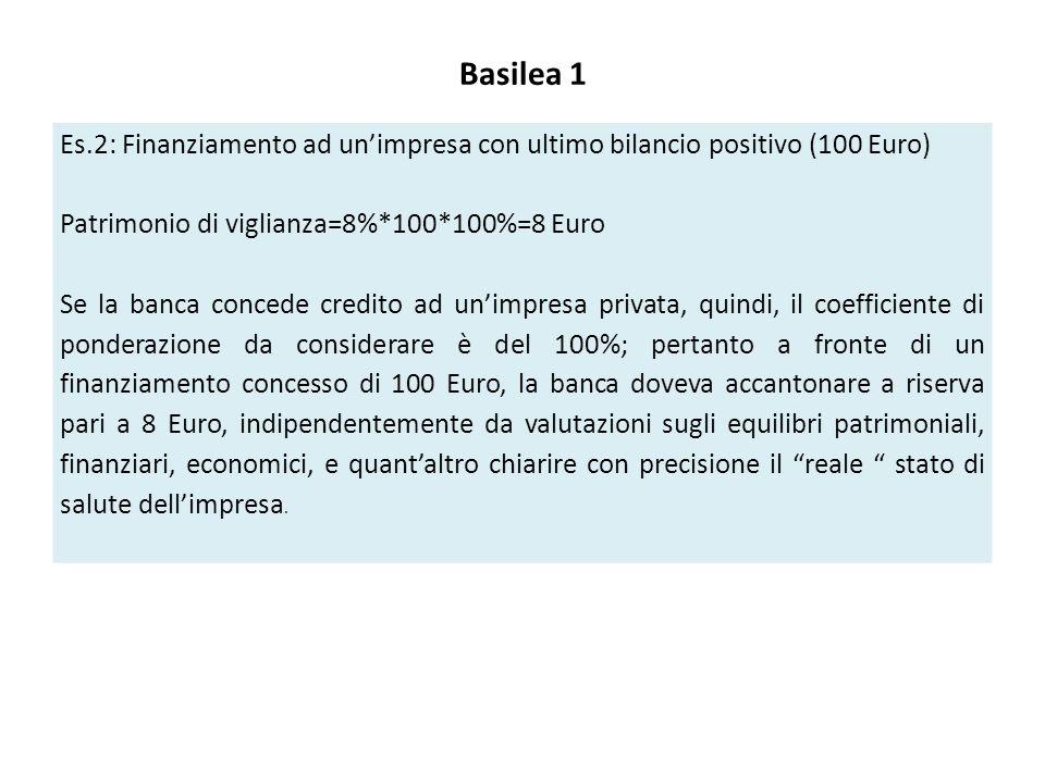 Basilea 1 Es.2: Finanziamento ad un'impresa con ultimo bilancio positivo (100 Euro) Patrimonio di viglianza=8%*100*100%=8 Euro Se la banca concede credito ad un'impresa privata, quindi, il coefficiente di ponderazione da considerare è del 100%; pertanto a fronte di un finanziamento concesso di 100 Euro, la banca doveva accantonare a riserva pari a 8 Euro, indipendentemente da valutazioni sugli equilibri patrimoniali, finanziari, economici, e quant'altro chiarire con precisione il reale stato di salute dell'impresa.