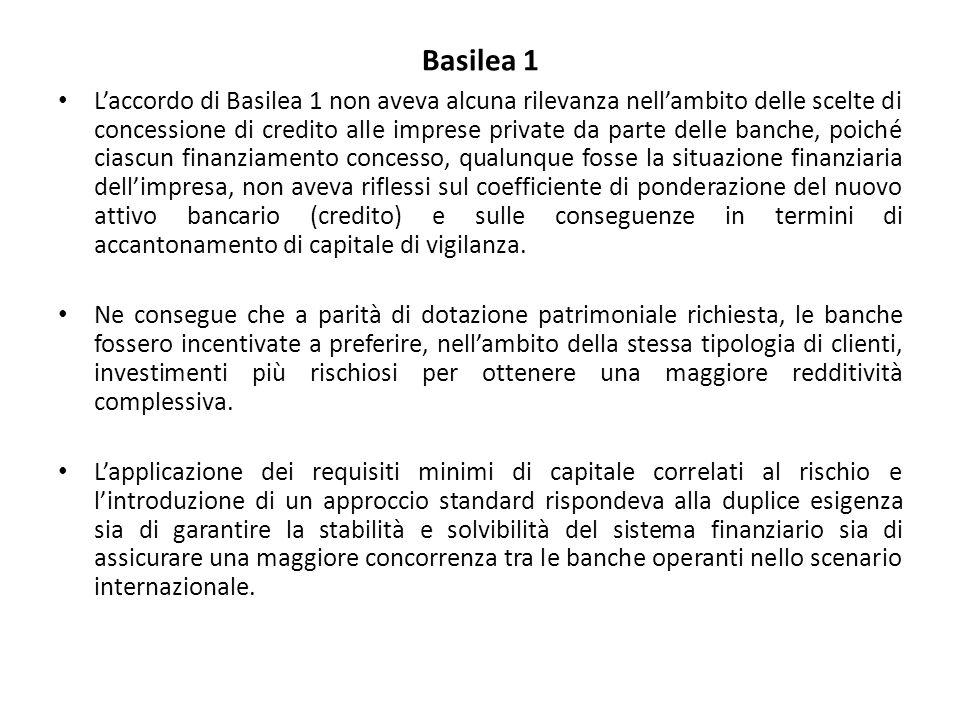 Basilea 1 L'accordo di Basilea 1 non aveva alcuna rilevanza nell'ambito delle scelte di concessione di credito alle imprese private da parte delle banche, poiché ciascun finanziamento concesso, qualunque fosse la situazione finanziaria dell'impresa, non aveva riflessi sul coefficiente di ponderazione del nuovo attivo bancario (credito) e sulle conseguenze in termini di accantonamento di capitale di vigilanza.