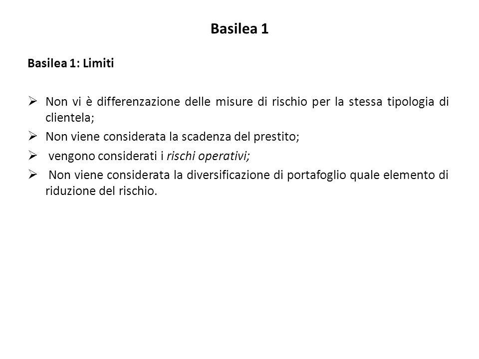 Basilea 1 Basilea 1: Limiti  Non vi è differenzazione delle misure di rischio per la stessa tipologia di clientela;  Non viene considerata la scaden