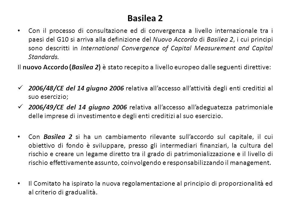 Basilea 2 Con il processo di consultazione ed di convergenza a livello internazionale tra i paesi del G10 si arriva alla definizione del Nuovo Accordo di Basilea 2, i cui principi sono descritti in International Convergence of Capital Measurement and Capital Standards.