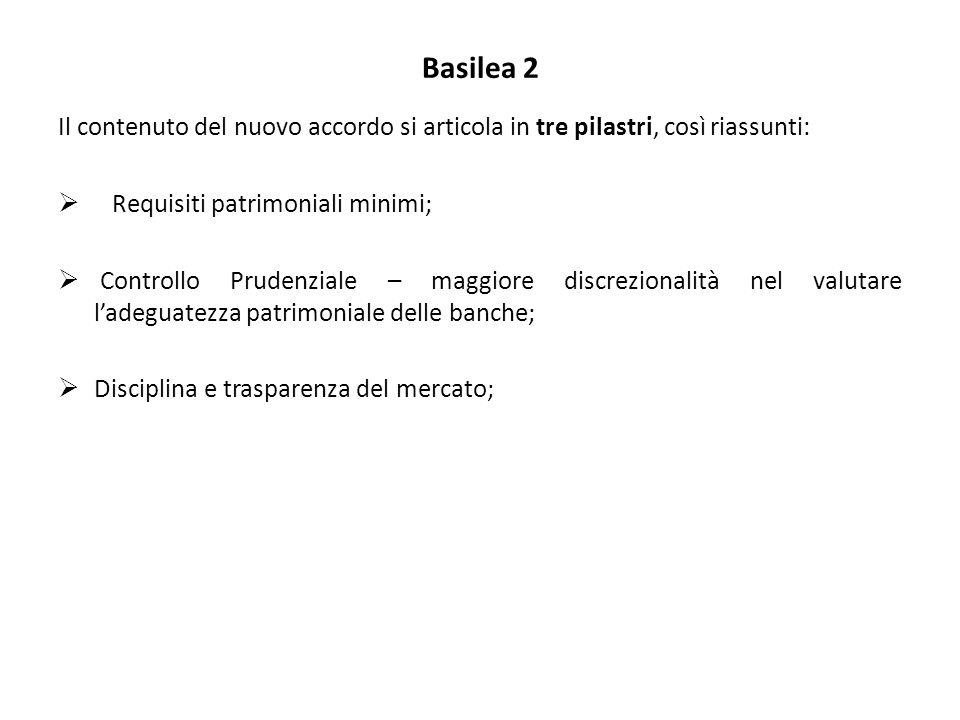 Basilea 2 Il contenuto del nuovo accordo si articola in tre pilastri, così riassunti:  Requisiti patrimoniali minimi;  Controllo Prudenziale – maggi