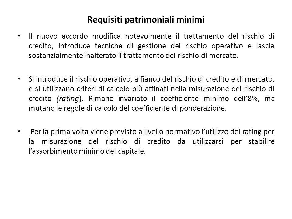 Requisiti patrimoniali minimi Il nuovo accordo modifica notevolmente il trattamento del rischio di credito, introduce tecniche di gestione del rischio