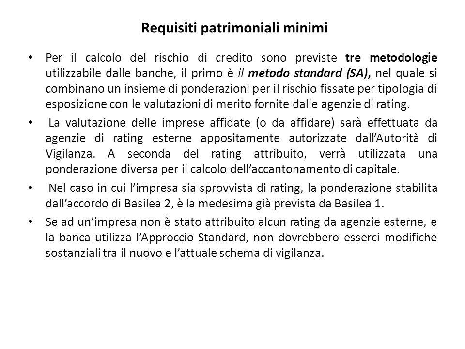Requisiti patrimoniali minimi Per il calcolo del rischio di credito sono previste tre metodologie utilizzabile dalle banche, il primo è il metodo standard (SA), nel quale si combinano un insieme di ponderazioni per il rischio fissate per tipologia di esposizione con le valutazioni di merito fornite dalle agenzie di rating.