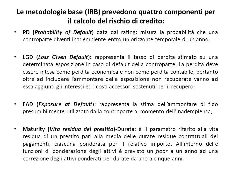 Le metodologie base (IRB) prevedono quattro componenti per il calcolo del rischio di credito: PD (Probability of Default) data dal rating: misura la p