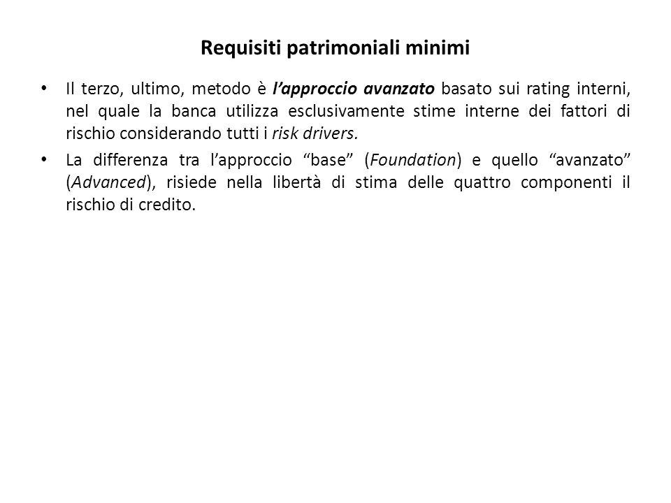 Requisiti patrimoniali minimi Il terzo, ultimo, metodo è l'approccio avanzato basato sui rating interni, nel quale la banca utilizza esclusivamente st