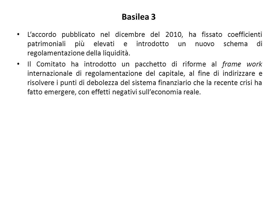 Basilea 3 L'accordo pubblicato nel dicembre del 2010, ha fissato coefficienti patrimoniali più elevati e introdotto un nuovo schema di regolamentazione della liquidità.