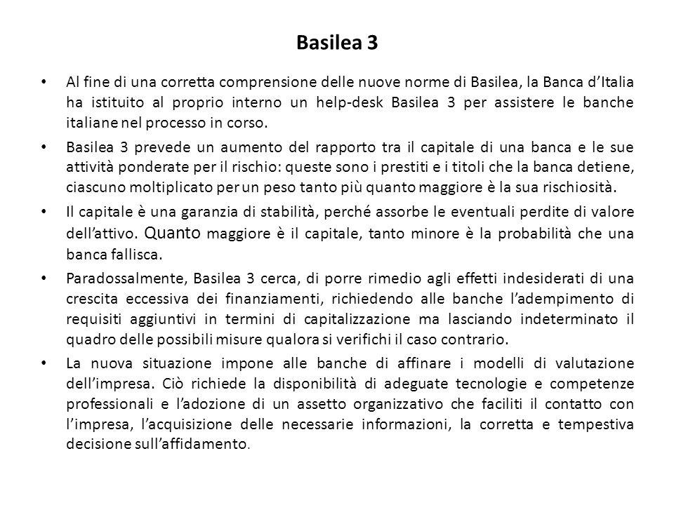 Basilea 3 Al fine di una corretta comprensione delle nuove norme di Basilea, la Banca d'Italia ha istituito al proprio interno un help-desk Basilea 3 per assistere le banche italiane nel processo in corso.