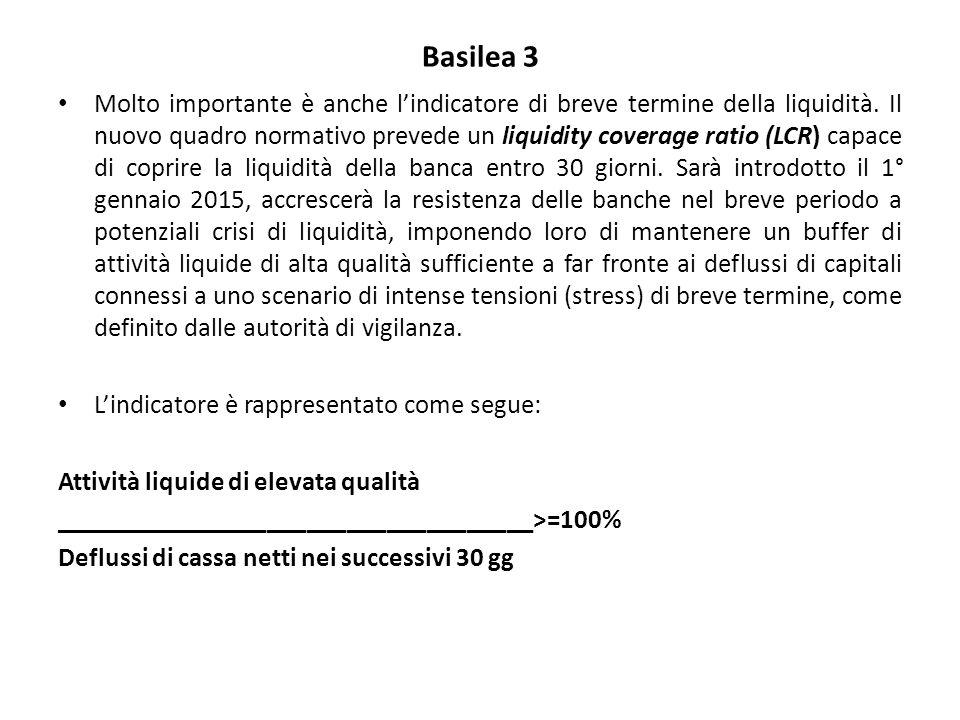 Basilea 3 Molto importante è anche l'indicatore di breve termine della liquidità. Il nuovo quadro normativo prevede un liquidity coverage ratio (LCR)
