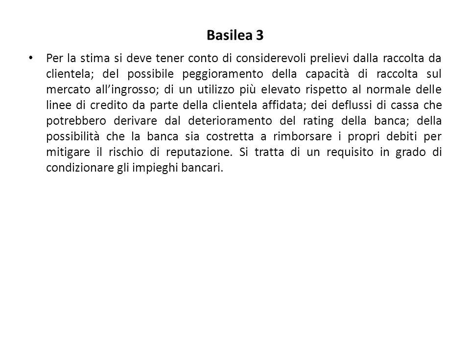 Basilea 3 Per la stima si deve tener conto di considerevoli prelievi dalla raccolta da clientela; del possibile peggioramento della capacità di raccol